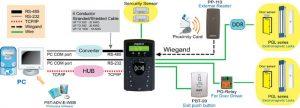 نصب کنترل تردد هوشمند